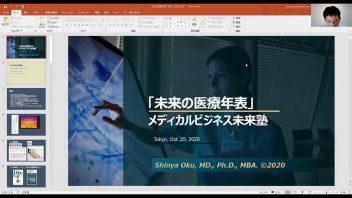 【第48回MBA交流会】 1.奥先生ご講演